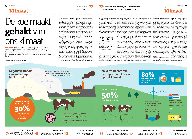 Dagblad-De-Pers-Milieudefensie-infographic-melk-koeien-act-impact