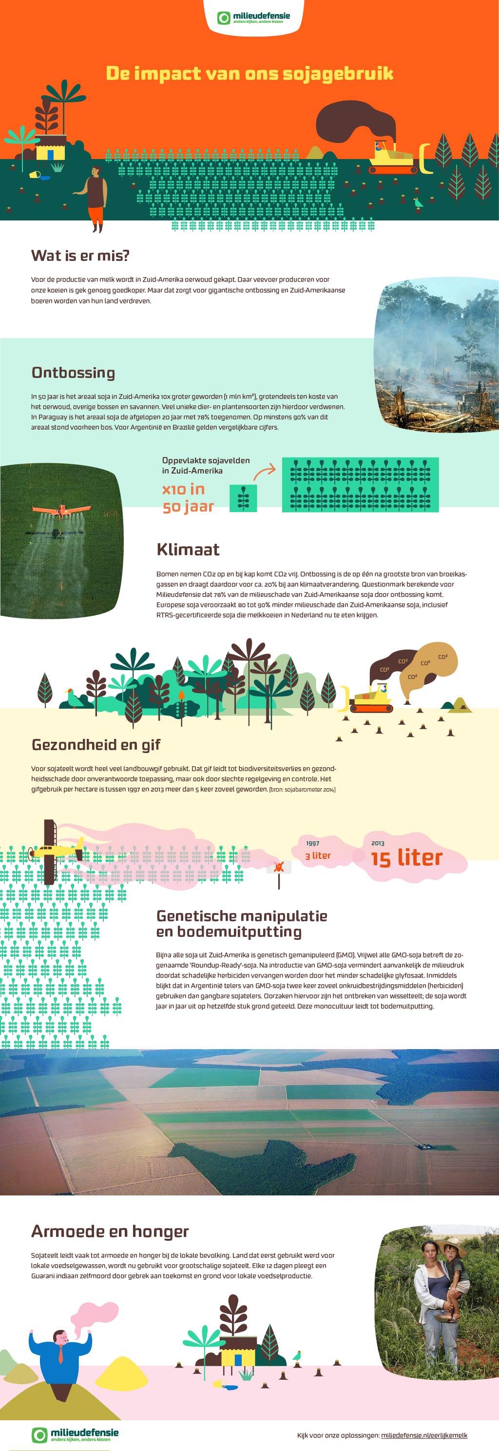 Milieudefensie-infographic-melk-act-impact-01