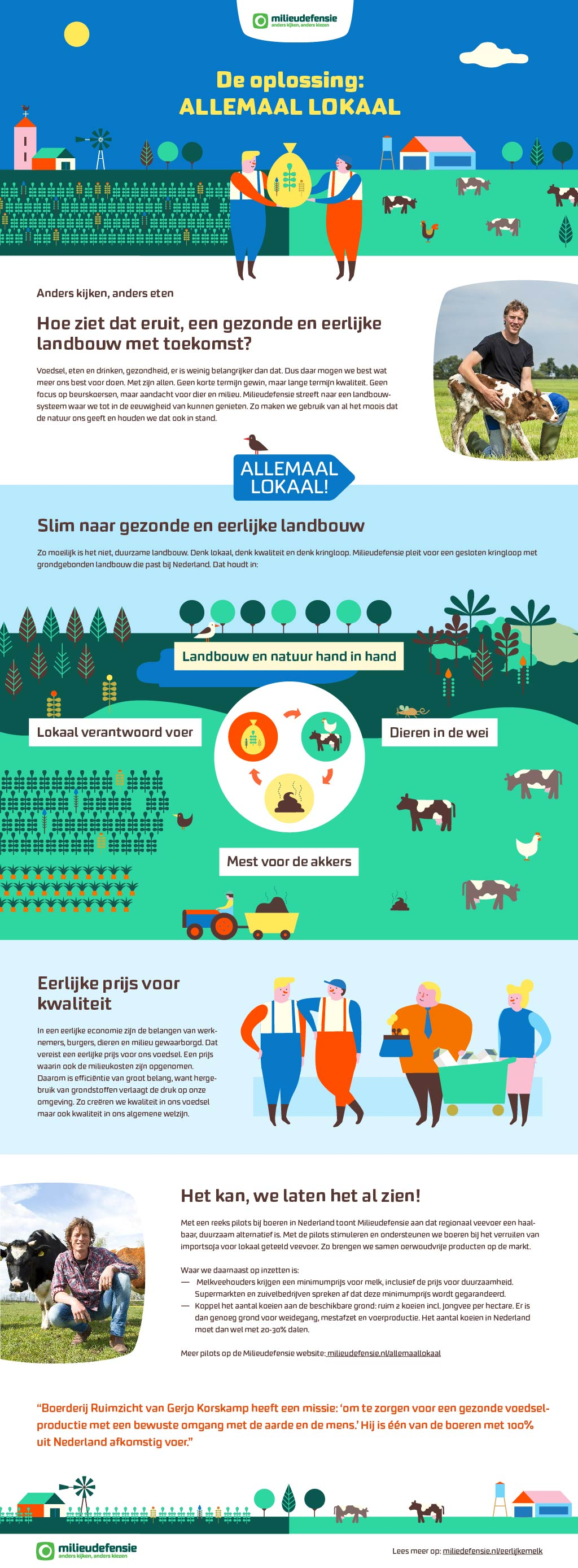 Milieudefensie-infographic-melk-act-impact-03