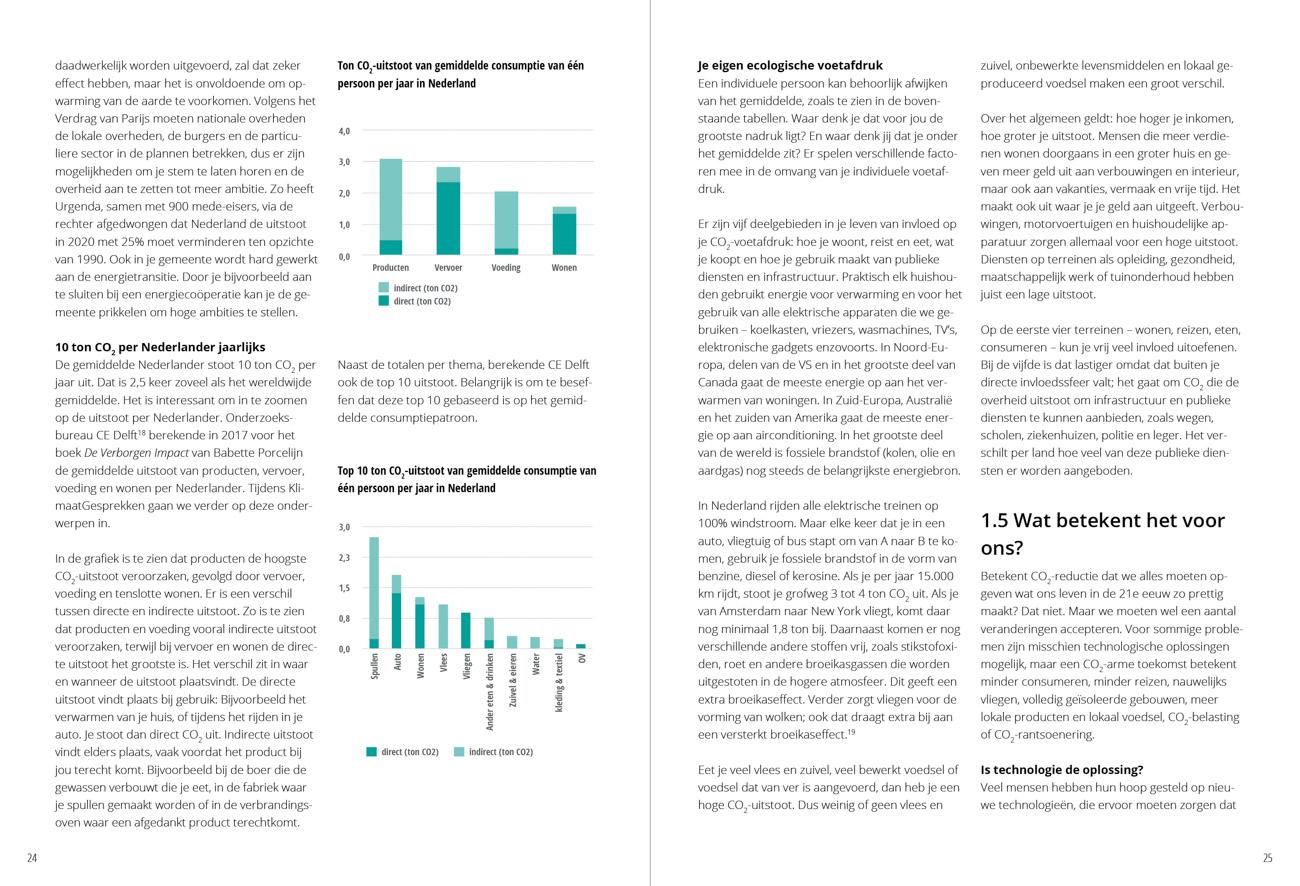 klimaatgesprekken-werkboek-ontwerp-chantal-bekker