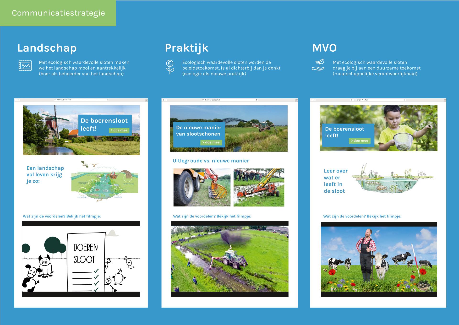 communicatiestrategie-ecologisch-slootschonen